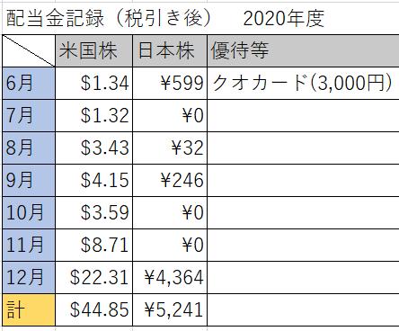 f:id:karoshi_poke:20210117165646p:plain