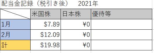 f:id:karoshi_poke:20210302195937p:plain