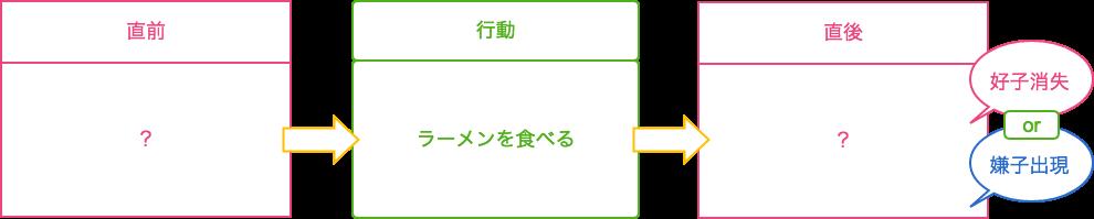 f:id:karoten512:20170930234214p:plain