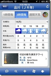 weatherfcst