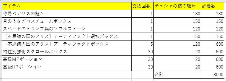 f:id:karugamo0617:20190708135427p:plain