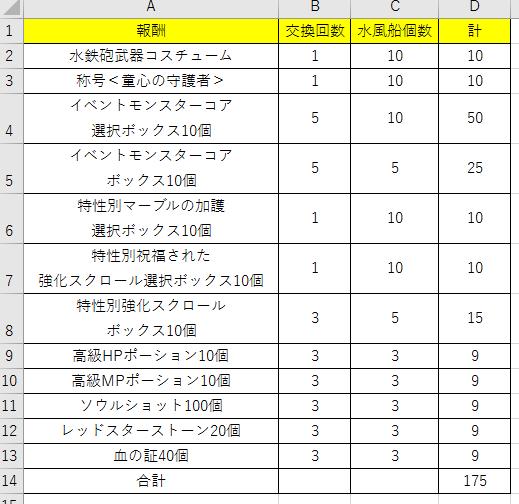 f:id:karugamo0617:20190906200119p:plain