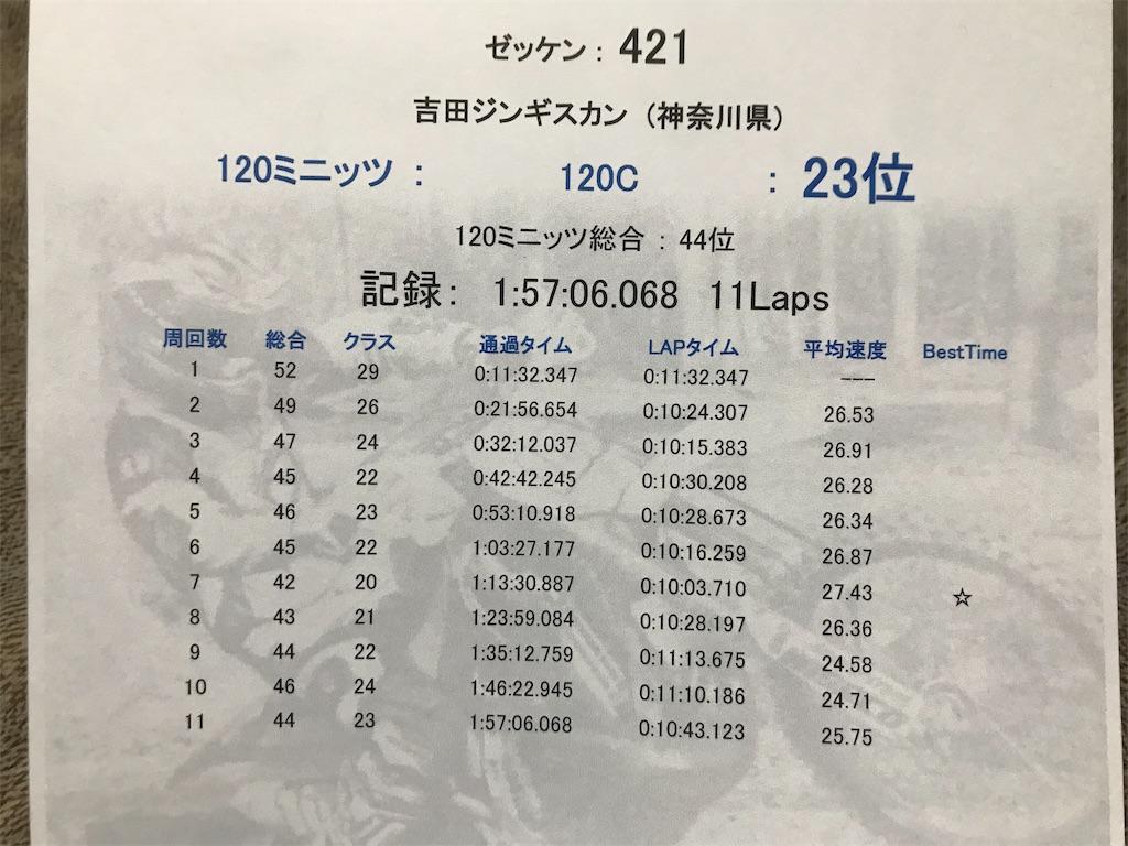 f:id:karuken15:20191207202015j:image