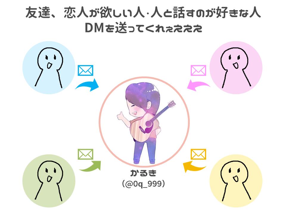f:id:karukix:20180712232513p:plain