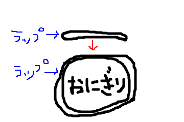 f:id:karumako8564:20180608123107p:plain