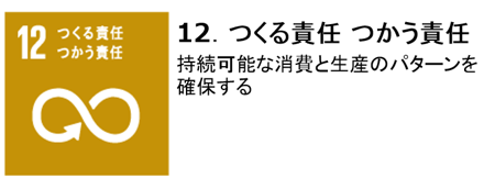 f:id:karumako8564:20190422220413p:plain