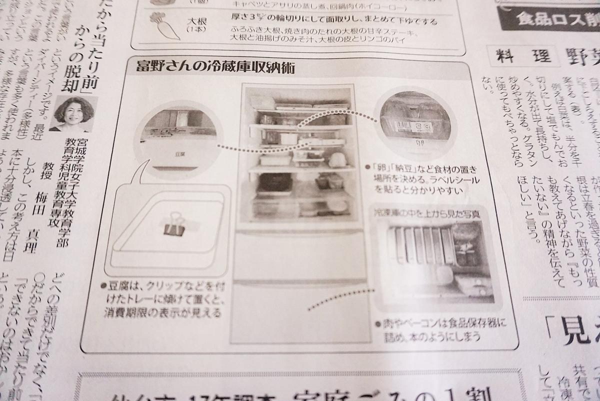 f:id:karumako8564:20200305090244j:plain