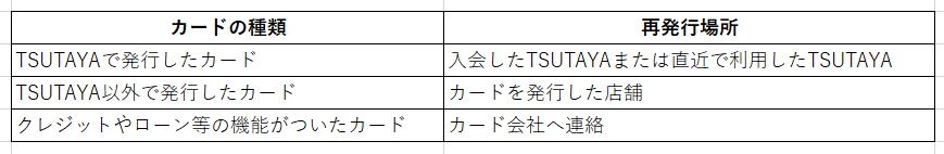 f:id:karumiru:20190122232907j:plain