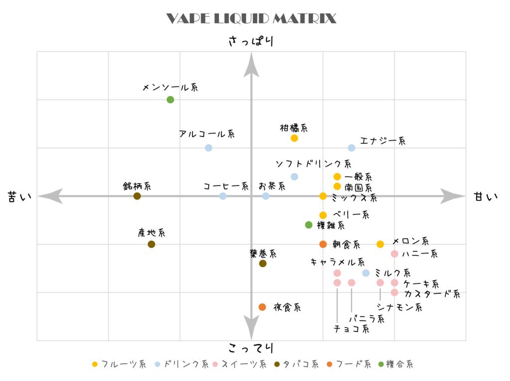 f:id:karupisu825:20170214132448p:plain