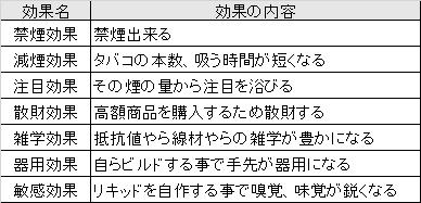 f:id:karupisu825:20170309193133p:plain