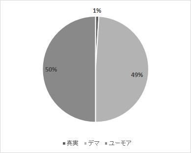 f:id:karupisu825:20170309200654p:plain