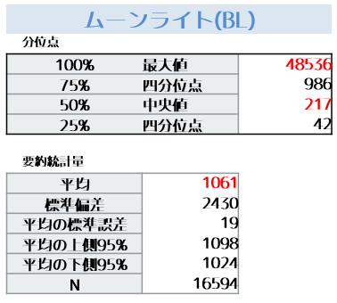 f:id:karupoimou:20190506022202p:plain