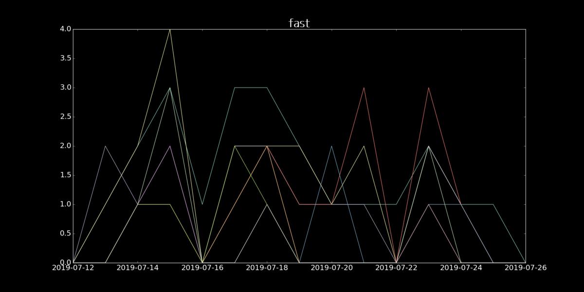 f:id:karupoimou:20190728011235p:plain:w500