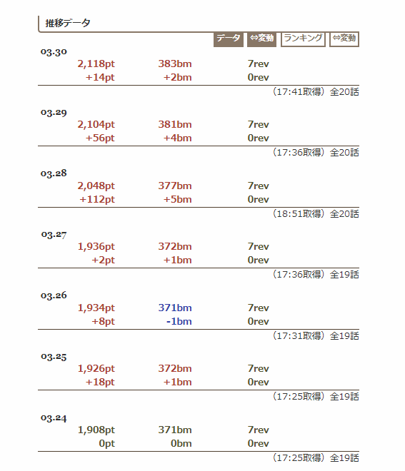 f:id:karupoimou:20200330215604p:plain:w400