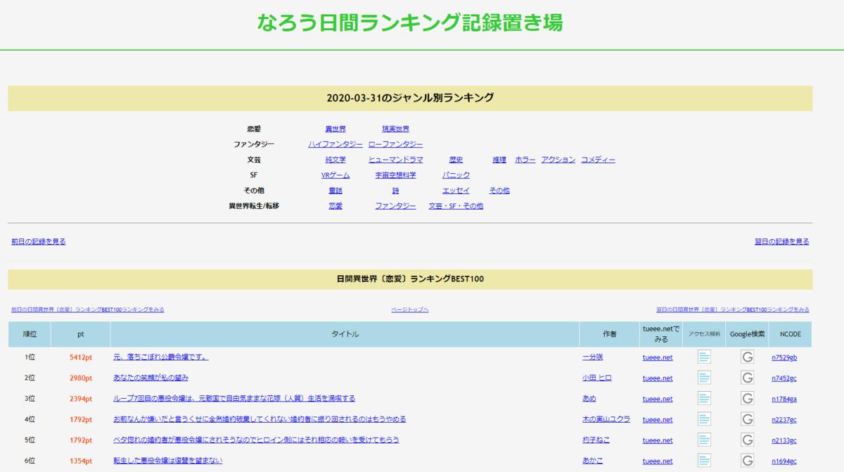 f:id:karupoimou:20200331140126p:plain:w400