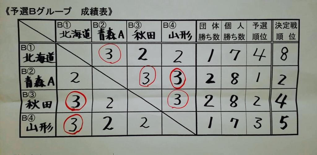 f:id:karutakko-muratan:20161011092229j:plain
