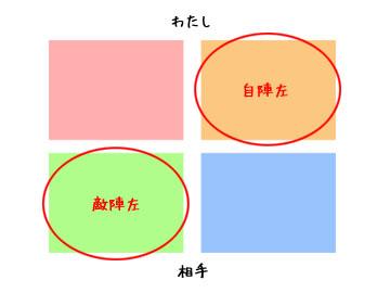 f:id:karutaru:20120212191851j:image