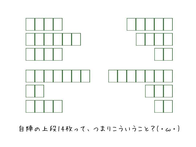 f:id:karutaru:20130514142123j:image:w480