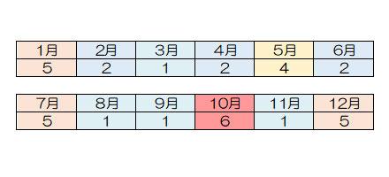 f:id:karutaru:20180117145040j:plain