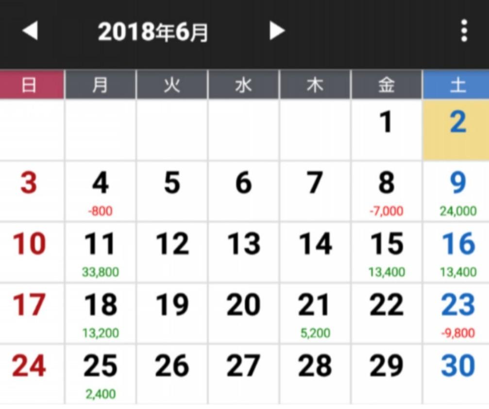 f:id:karutookaruto:20181009214247j:image