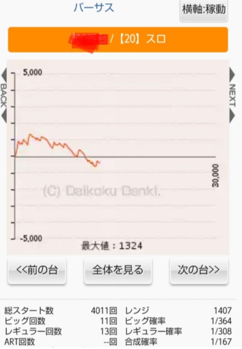 f:id:karutookaruto:20181011161628j:image