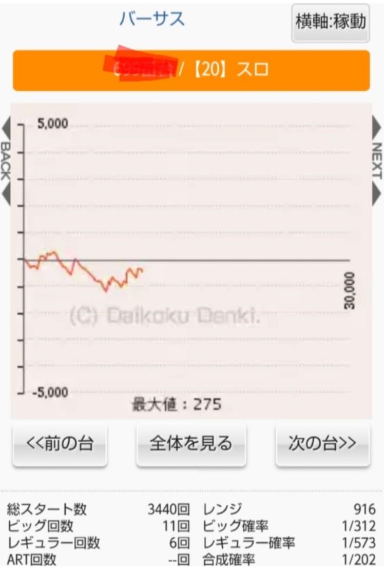 f:id:karutookaruto:20181011161645j:image
