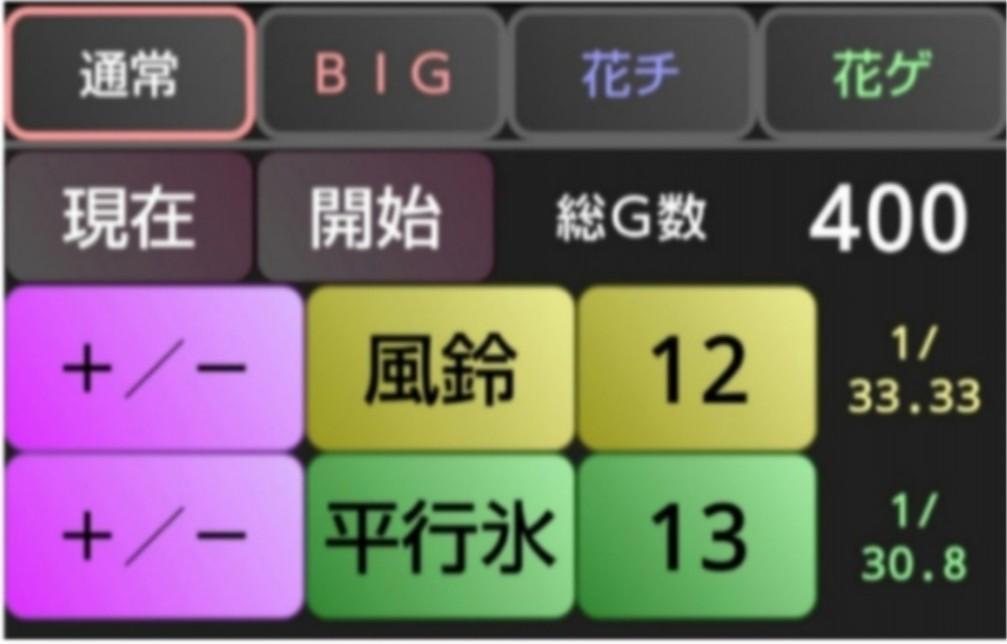 f:id:karutookaruto:20181011213121j:image