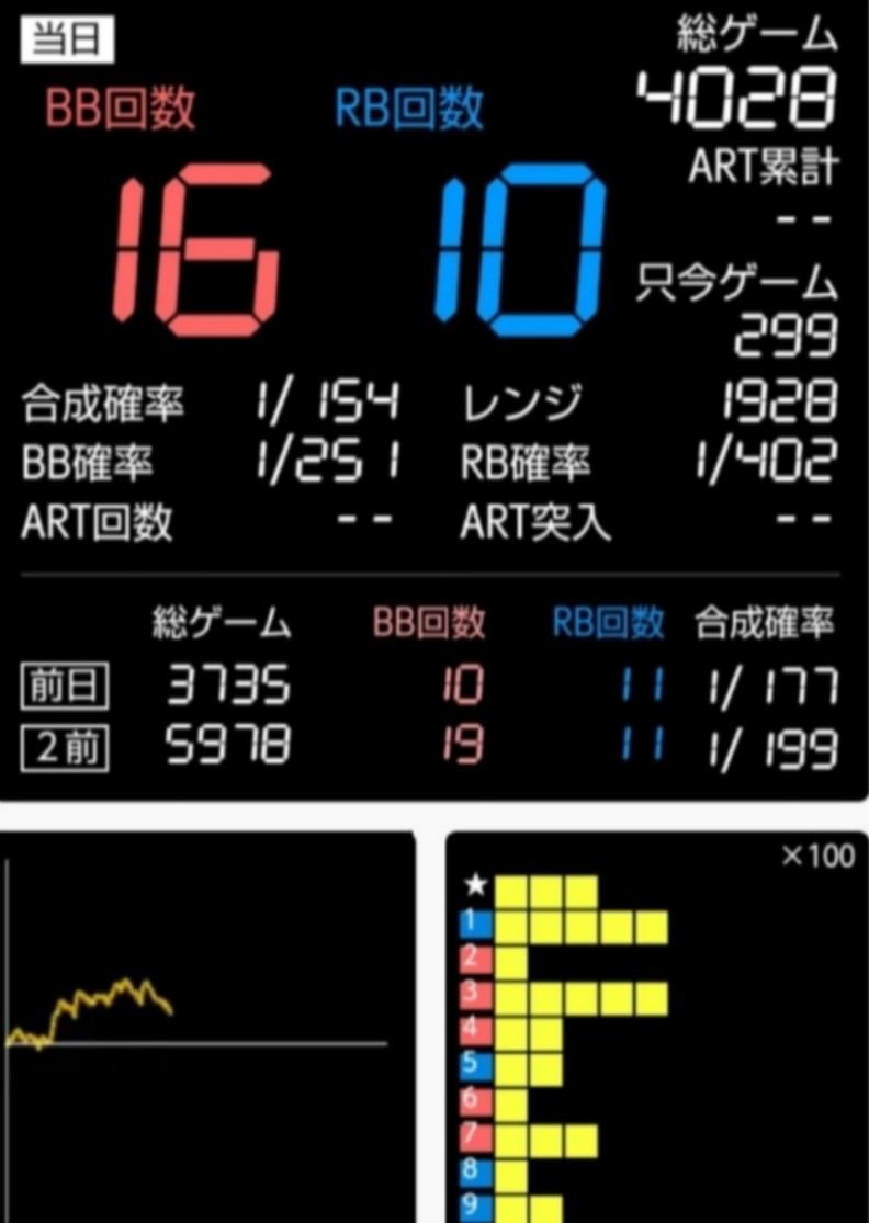f:id:karutookaruto:20181011213213j:image