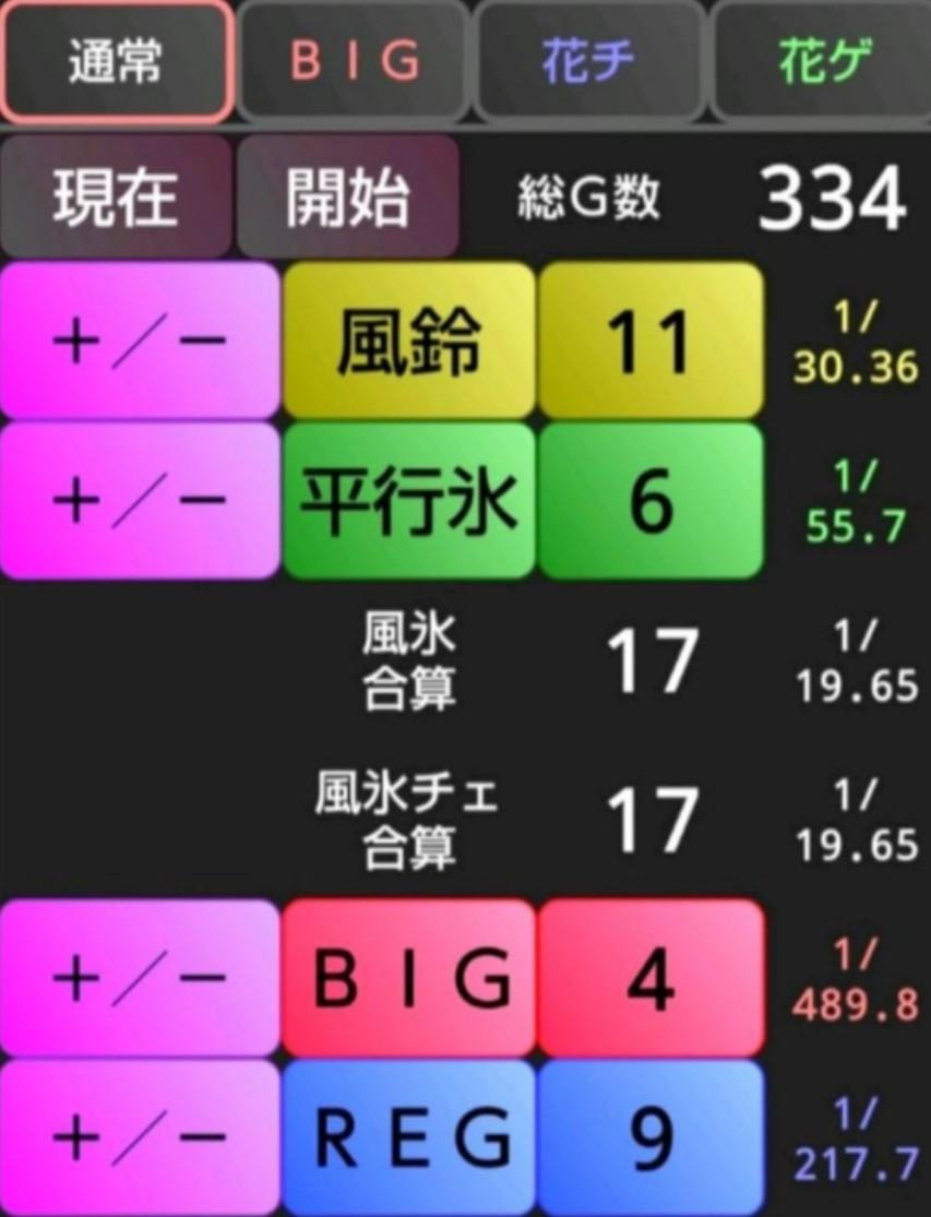 f:id:karutookaruto:20181012072744j:image