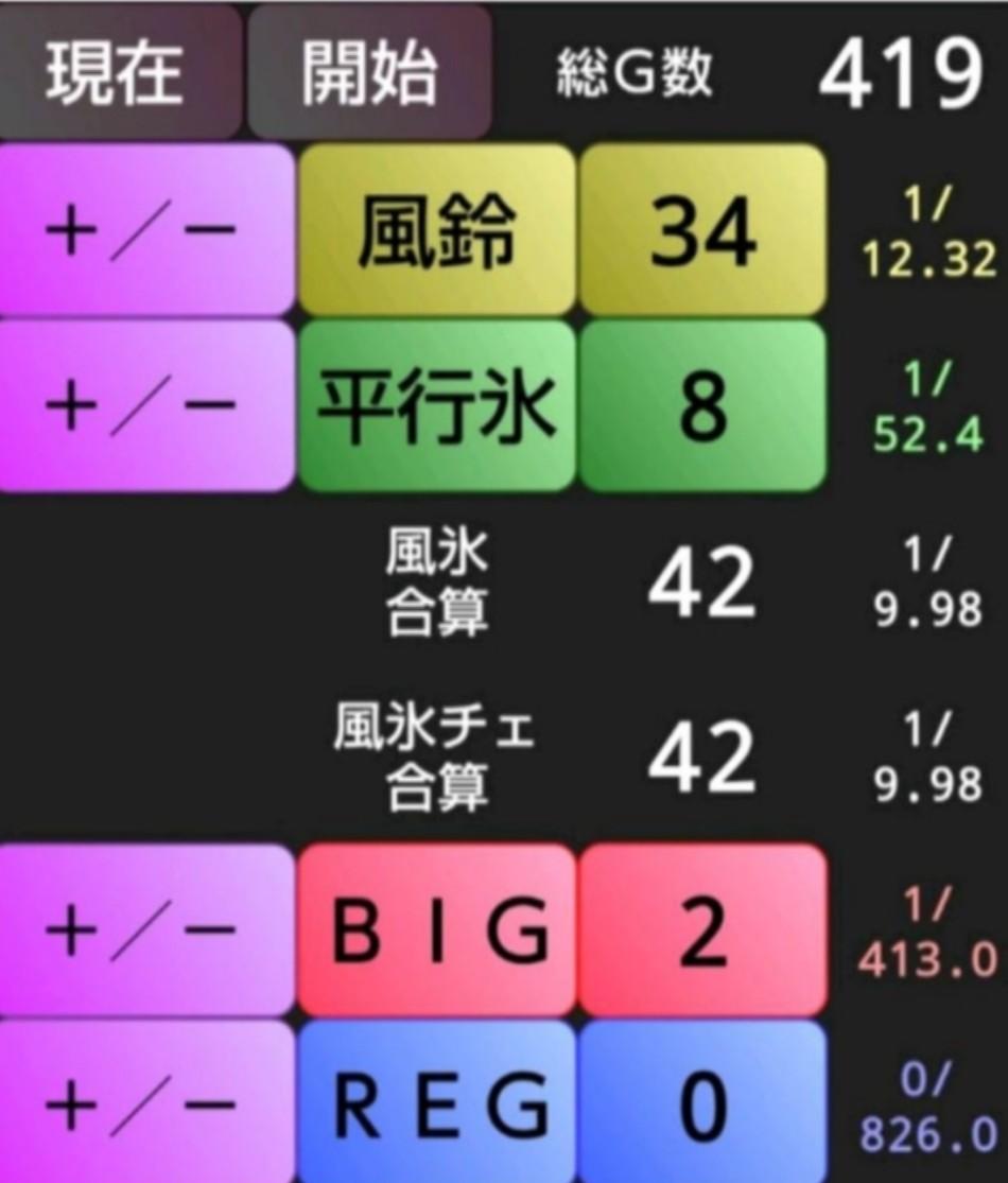 f:id:karutookaruto:20181012073105j:image