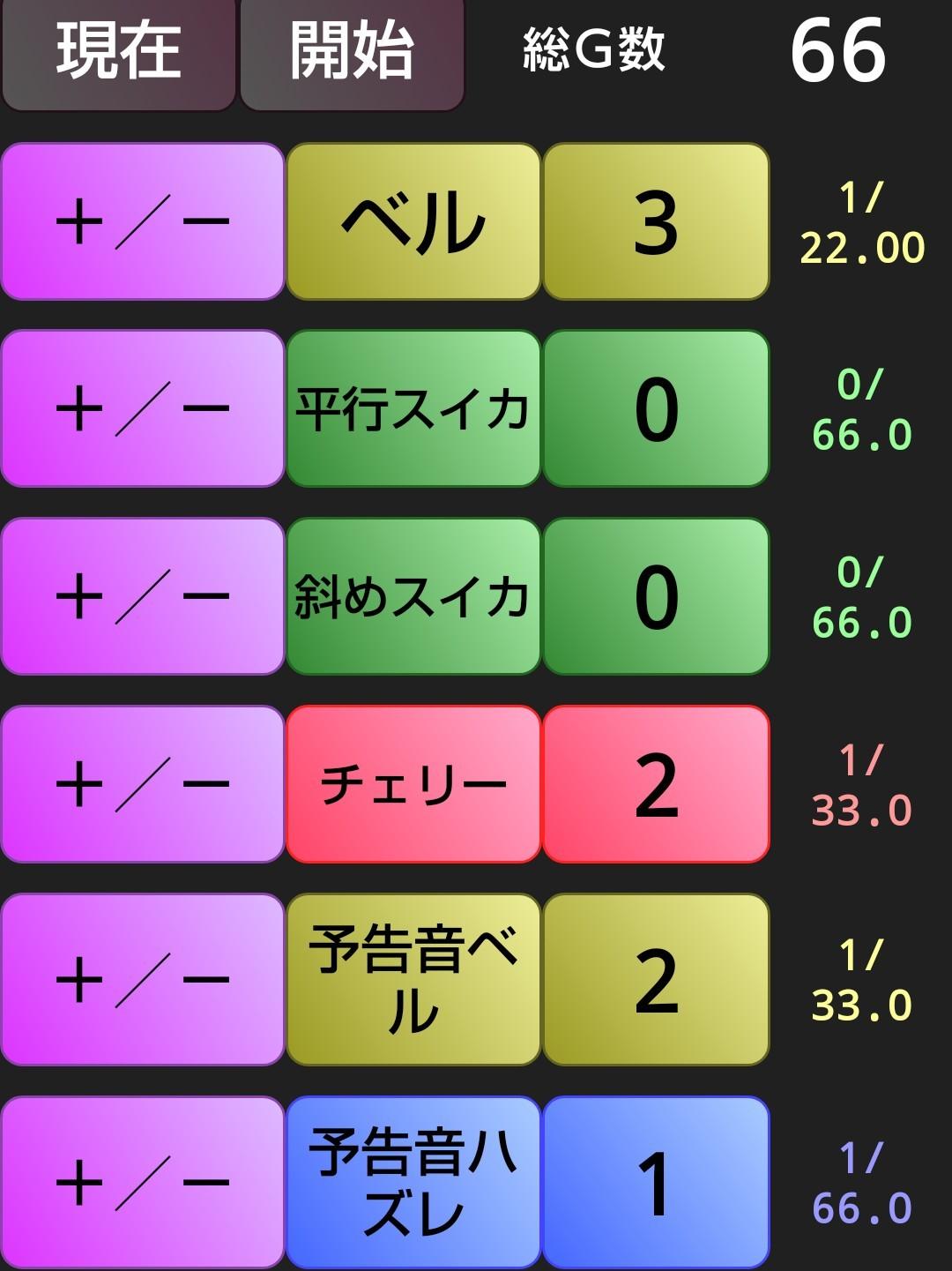 f:id:karutookaruto:20181015154328j:image