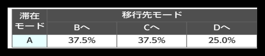 f:id:karutookaruto:20181015183952j:image