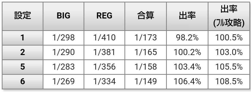 f:id:karutookaruto:20181016150659j:plain