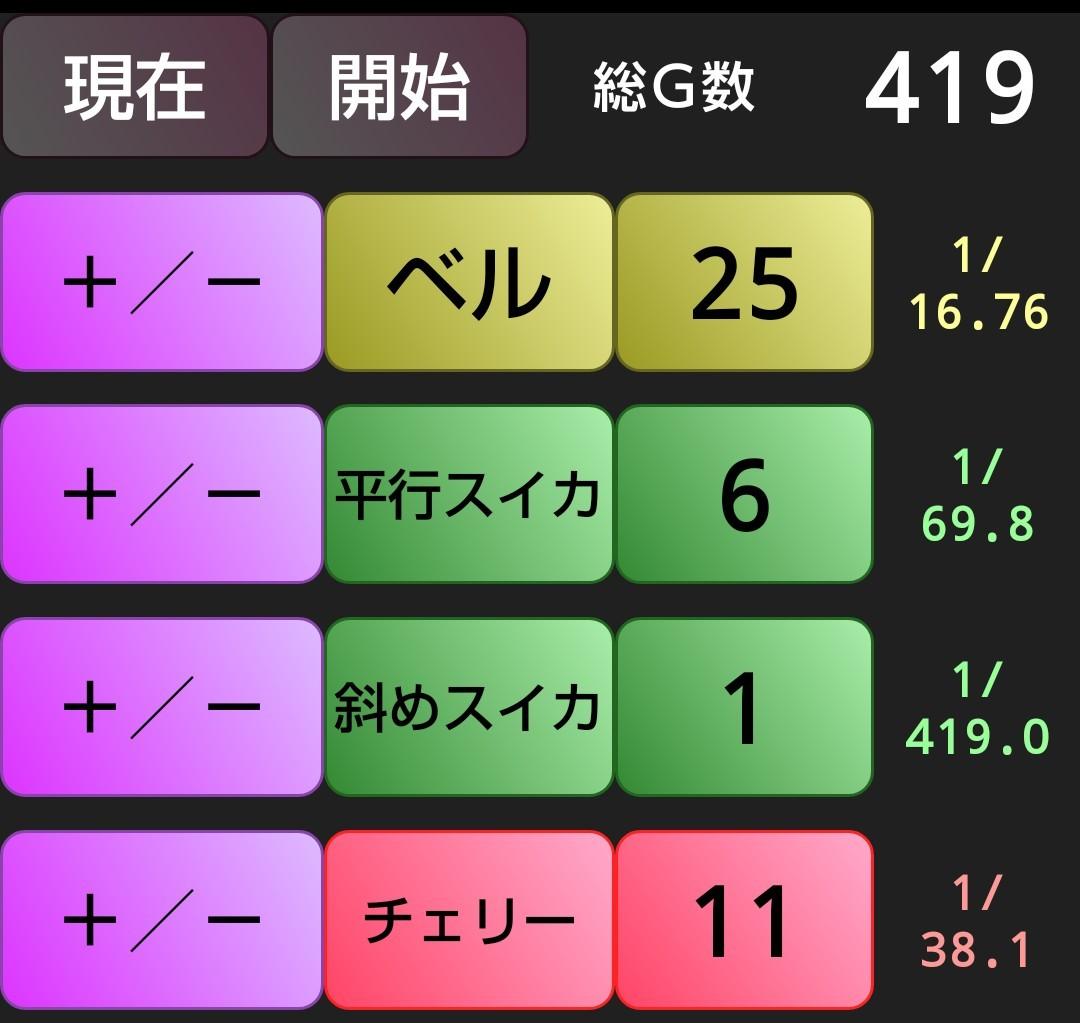 f:id:karutookaruto:20181017224111j:image