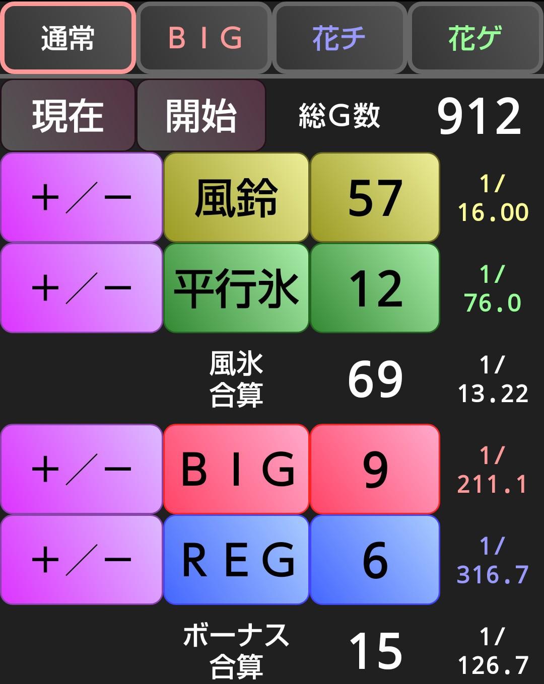 f:id:karutookaruto:20181020002415j:image