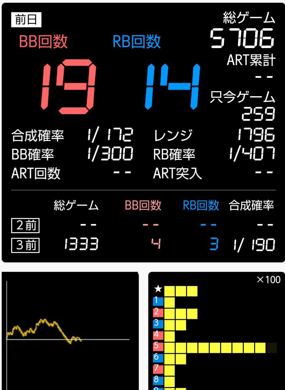 f:id:karutookaruto:20181020074337j:image