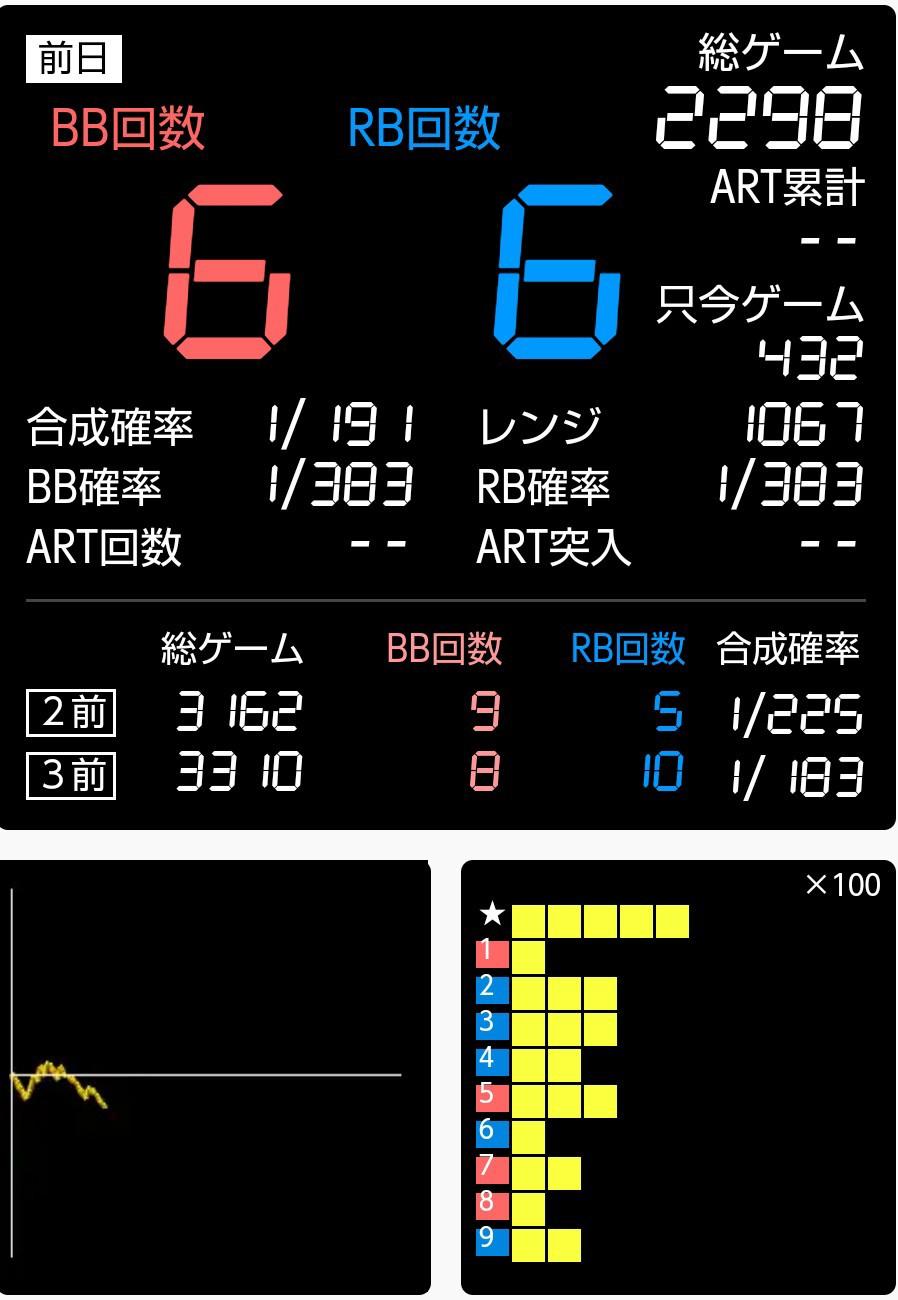 f:id:karutookaruto:20181102185350j:image