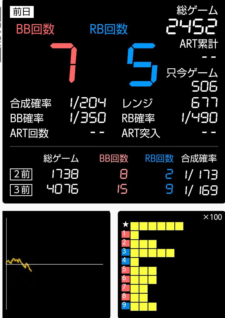 f:id:karutookaruto:20181102185457j:image