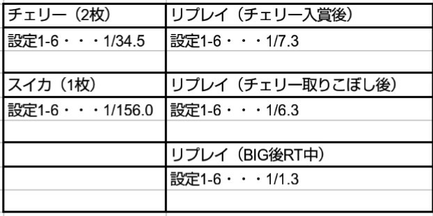 f:id:karutookaruto:20181102232944j:image