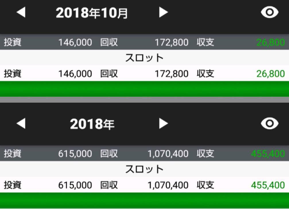 f:id:karutookaruto:20181105232140j:image
