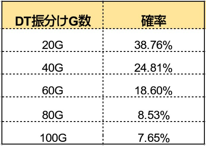 f:id:karutookaruto:20181111002740j:image