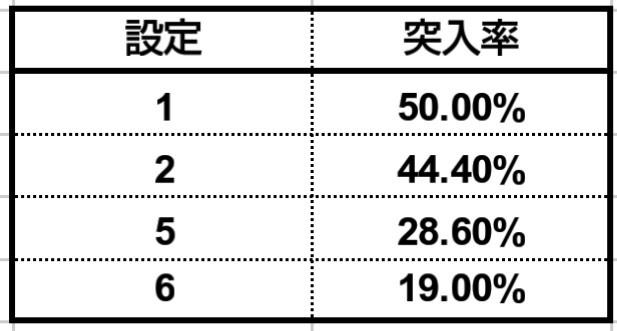 f:id:karutookaruto:20181112230635j:image