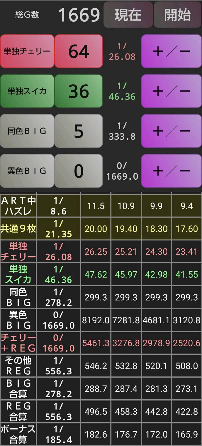 f:id:karutookaruto:20181122191142j:image