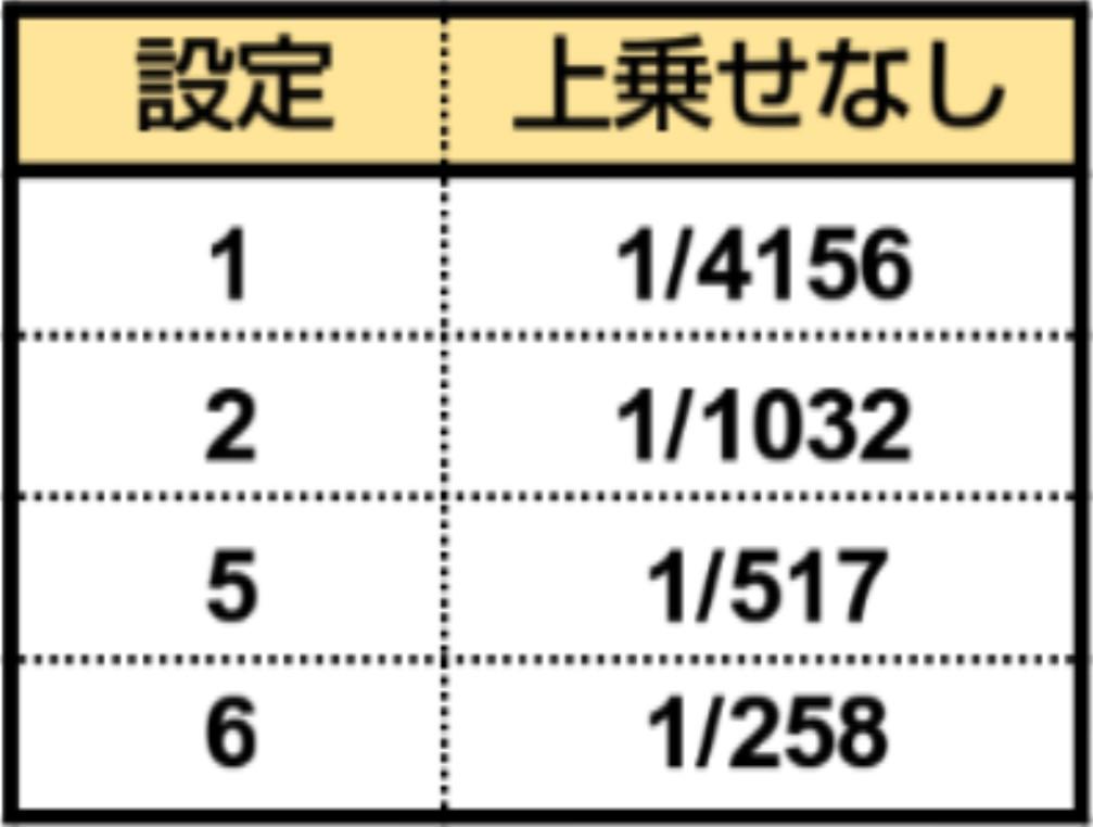 f:id:karutookaruto:20181124153023j:image