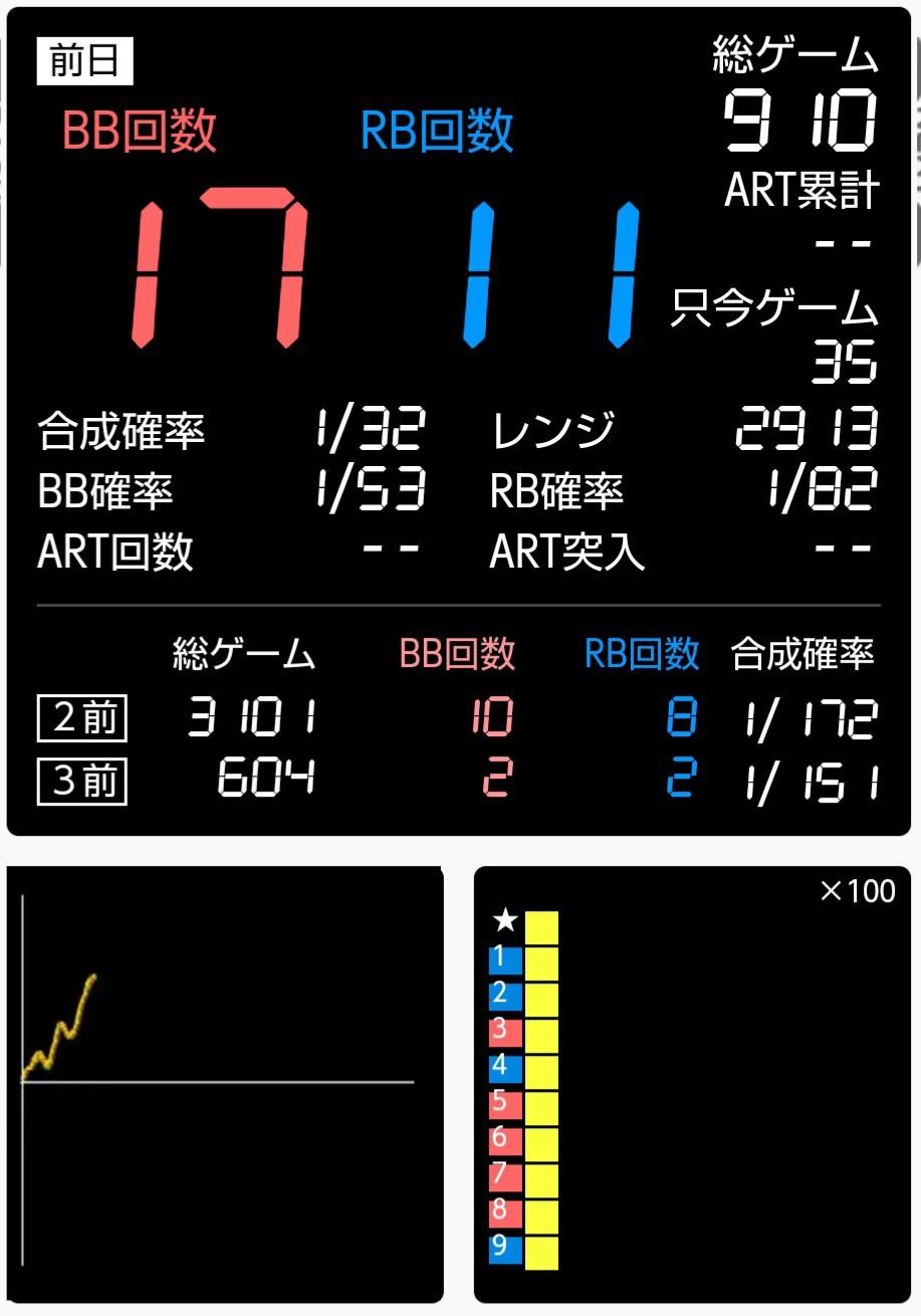 f:id:karutookaruto:20181127230749j:image