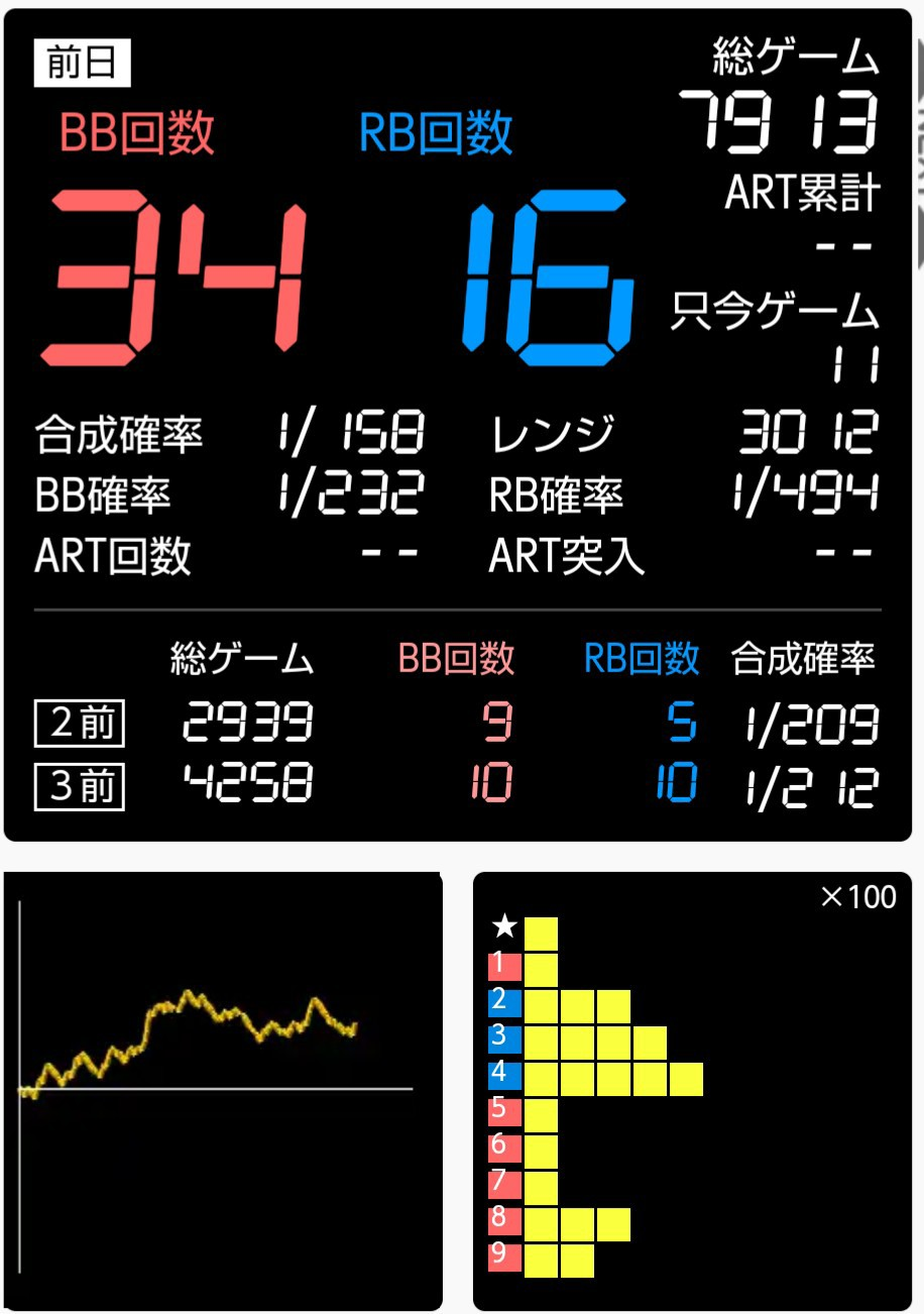 f:id:karutookaruto:20181127231543j:image