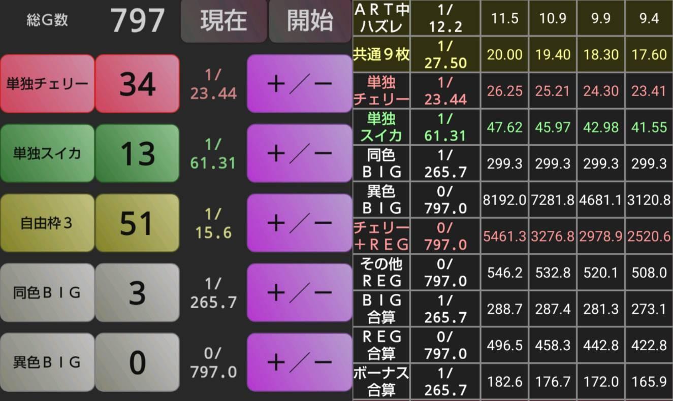 f:id:karutookaruto:20181203153257j:image