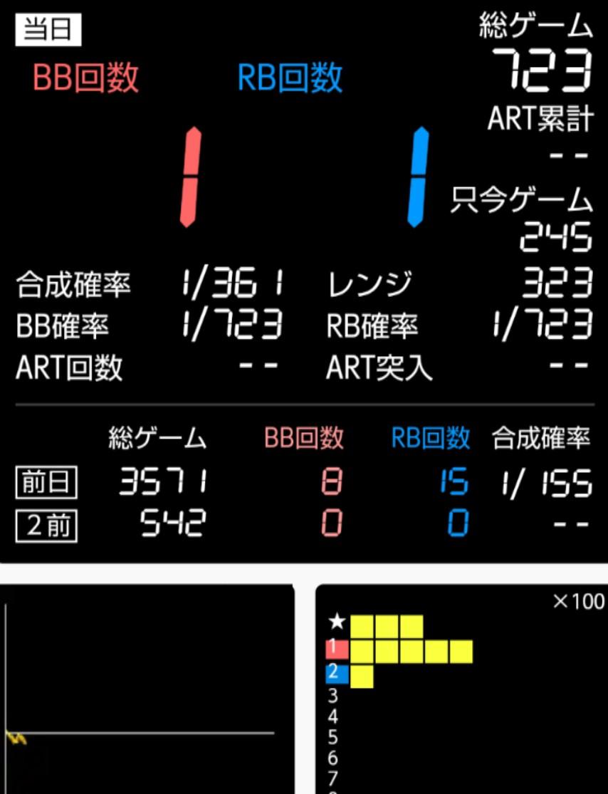 f:id:karutookaruto:20181203155952j:image