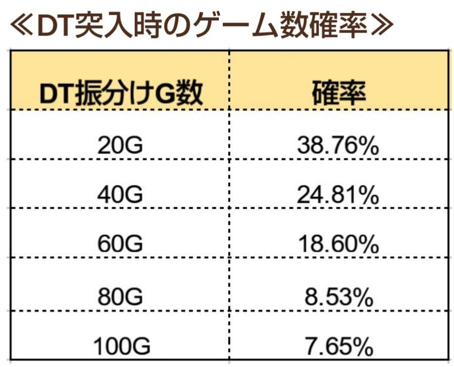 f:id:karutookaruto:20181206155748j:image