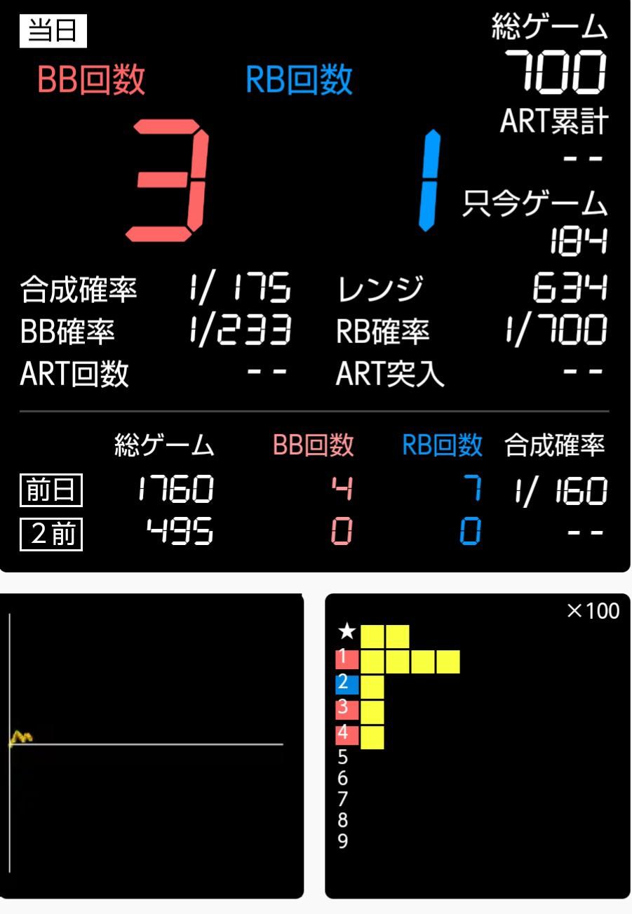 f:id:karutookaruto:20181207230507j:image
